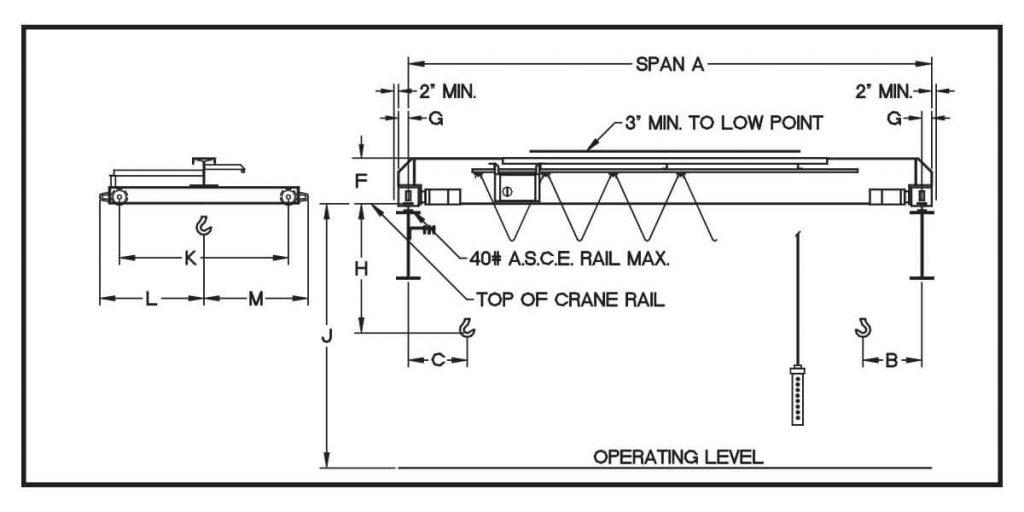 uesco single girder top running dual motor cranes