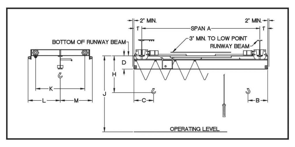uesco single girder under running dual motor cranes