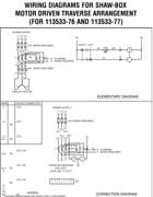 Shaw-box Parts Manual